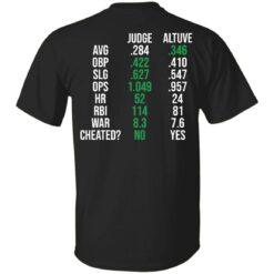 The real 2017 MVP Aaron Judge not Altuve shirt $25.95 redirect05052021000501 1