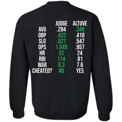 The real 2017 MVP Aaron Judge not Altuve shirt $25.95 redirect05052021000501 17