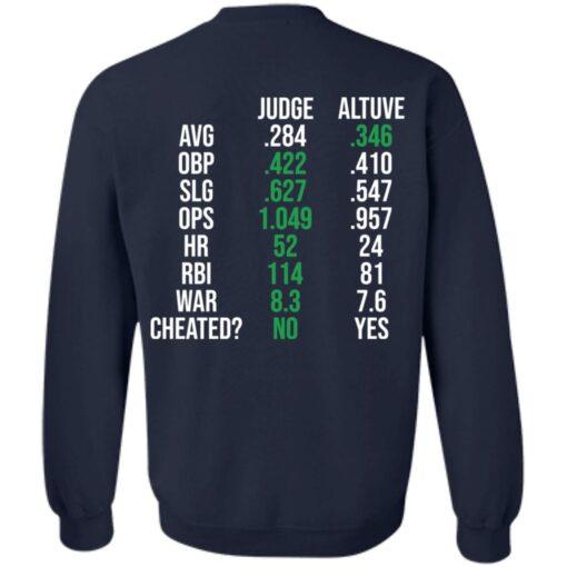 The real 2017 MVP Aaron Judge not Altuve shirt $25.95 redirect05052021000501 19
