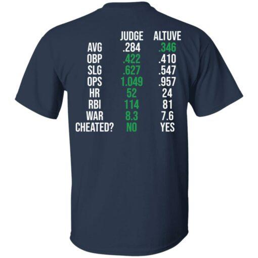 The real 2017 MVP Aaron Judge not Altuve shirt $25.95 redirect05052021000501 3