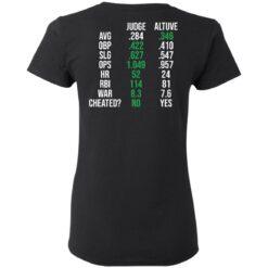 The real 2017 MVP Aaron Judge not Altuve shirt $25.95 redirect05052021000501 5
