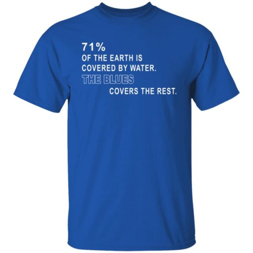 71% of the earth is covered by water the blues covers the rest shirt $19.95 redirect05312021230550 1
