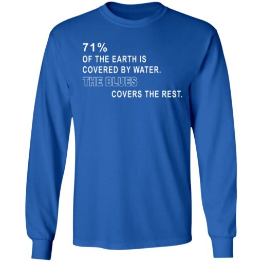 71% of the earth is covered by water the blues covers the rest shirt $19.95 redirect05312021230550 5