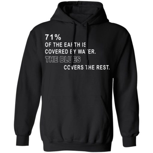 71% of the earth is covered by water the blues covers the rest shirt $19.95 redirect05312021230550 6