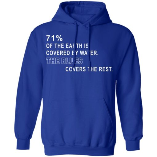 71% of the earth is covered by water the blues covers the rest shirt $19.95 redirect05312021230550 7