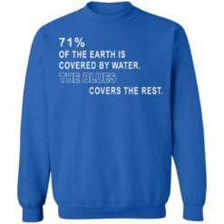 71% of the earth is covered by water the blues covers the rest shirt $19.95 redirect05312021230550 9
